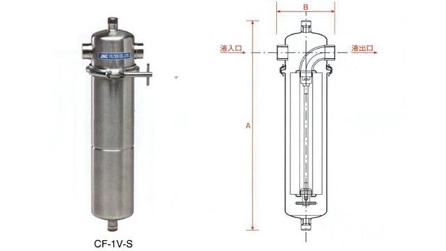 JNC单芯不锈钢过滤器CF-1V-S