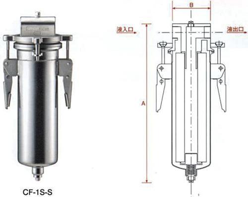 JNC单芯不锈钢过滤器CF-1S-S