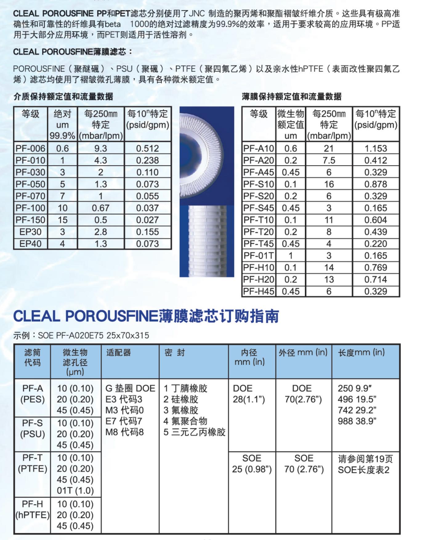 JNC折叠滤芯-PF型