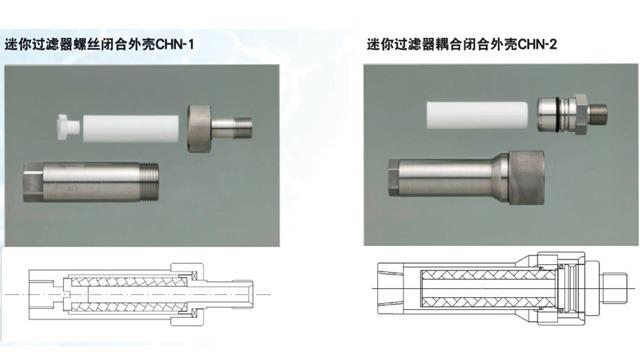 小流量迷你过滤器(CHN-1、CHN-1)